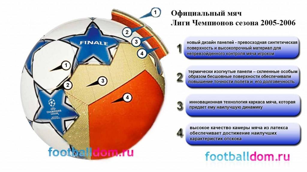 footballdom.ru